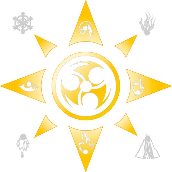 La Ruota del Radiant